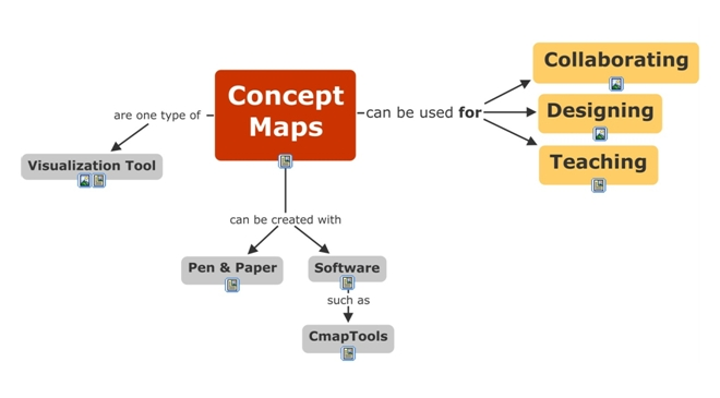 Process Maps   Flowcharts     youth voice undertaken to provide a foundation of knowledge for ReWired  a mapping project of best practice in youth voice in music across the country